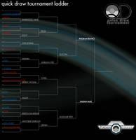 Quick Draw Tournament Ladder by Pokemon-League