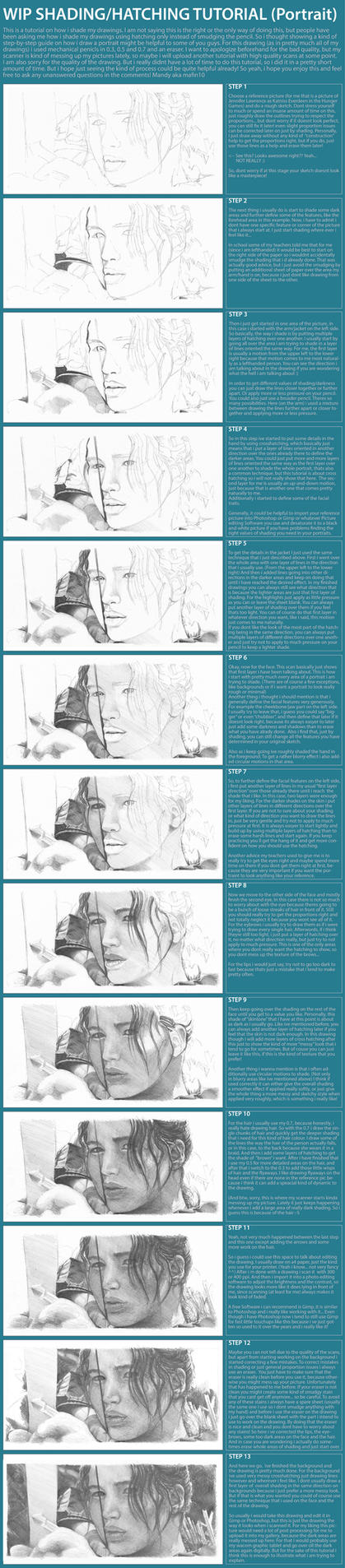 shading/crosshatching tutorial (portrait katniss) by Mafin10