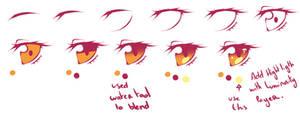 Eyes Refs