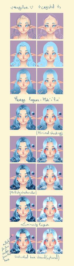 How I paint Hair