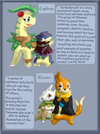 PMD - Wintervale Team Classes Introduction 1