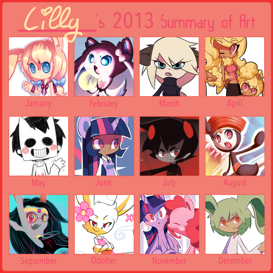 WHAT I IMPROVED IN 2013 IS by LillyNya