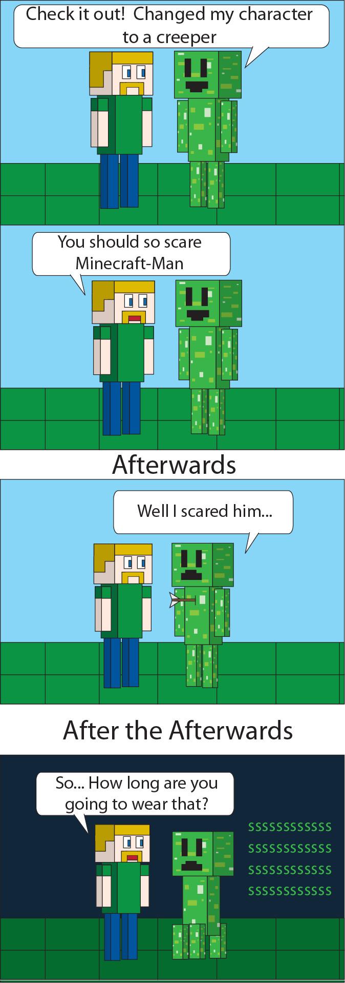 Minecraft VIII by T-3000