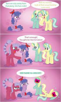 Zodiac Ponies