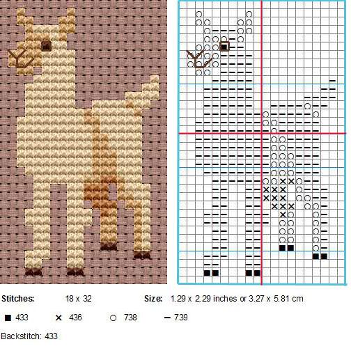 Llama by NevaSirenda