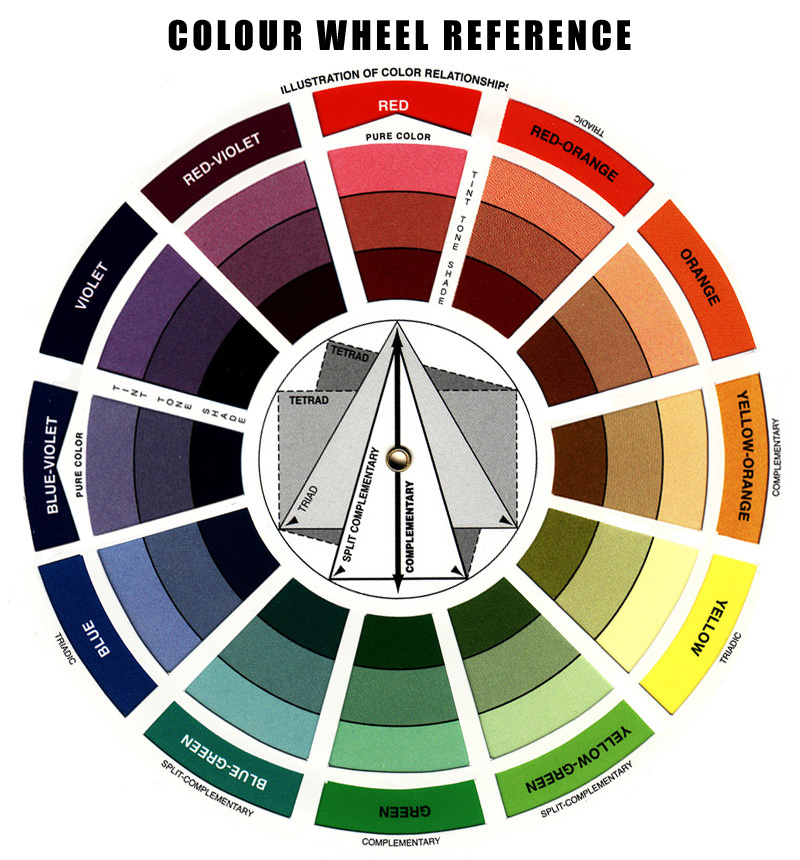 Free Pocket Colour Wheel By Elsonwong On Deviantart