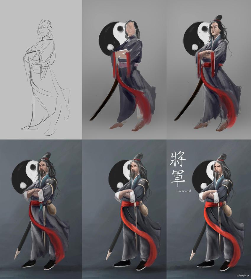 Z Process Up by jackiefelixwei