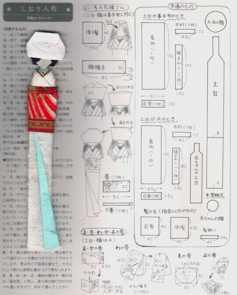 Bride bookmark by Karnilla
