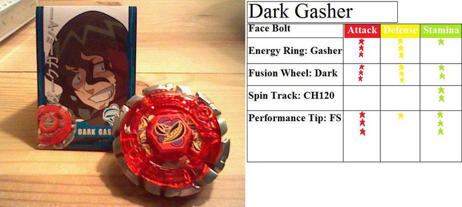 dark gasher wwwimgarcadecom online image arcade