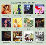 Summary of art 2010