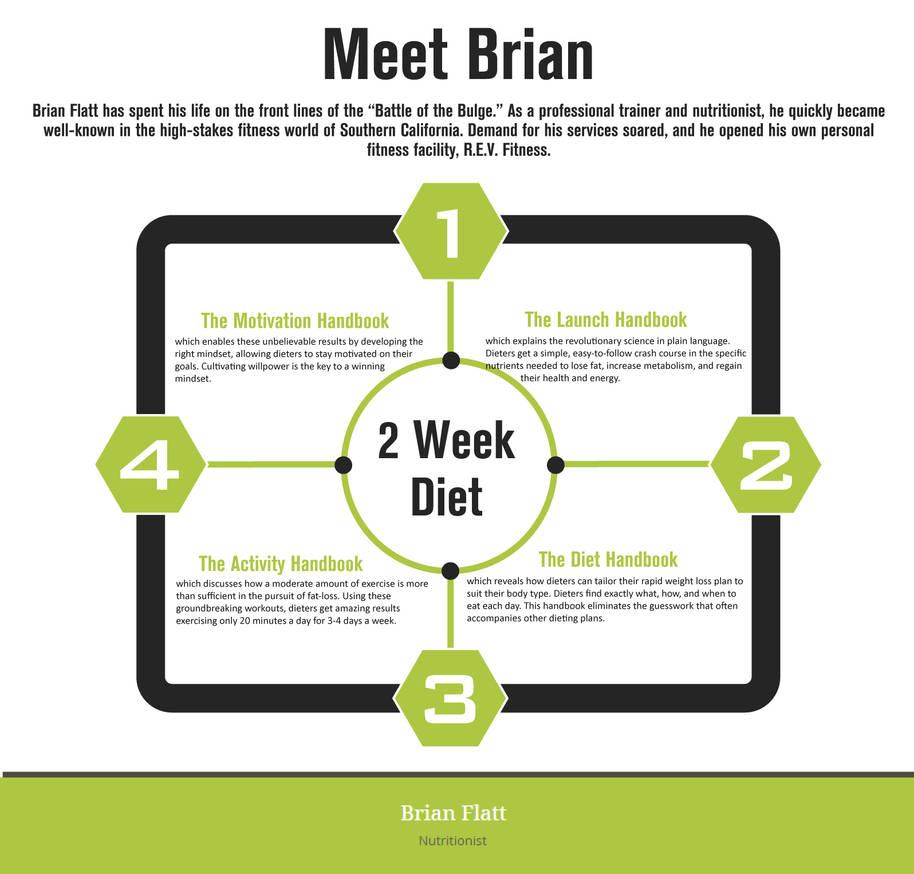 2 Week Weight Loss Plan By Dietreviews359 On Deviantart