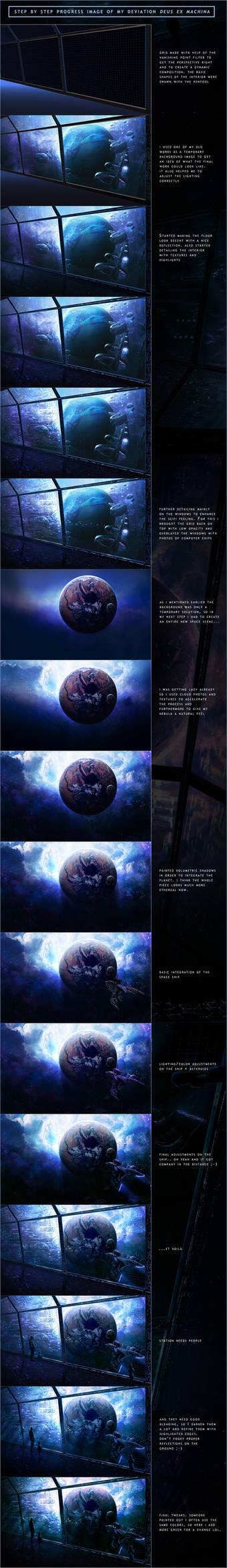 Steps of Deus Ex Machina