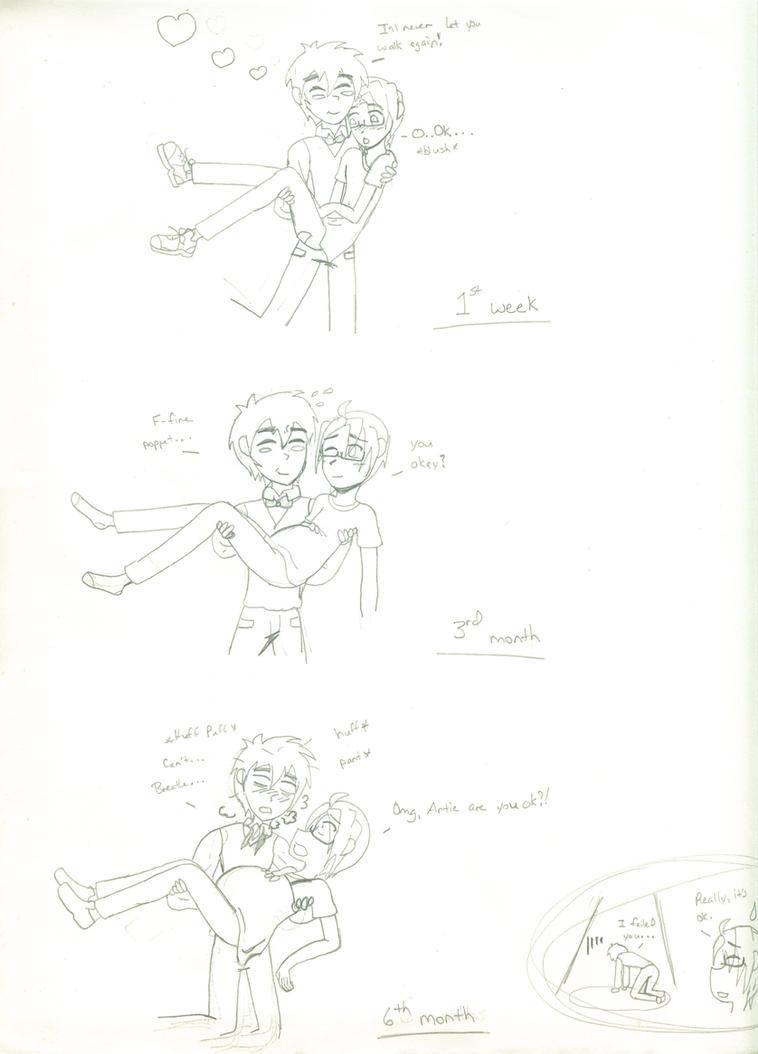 APH: FAIL by rebelangel6
