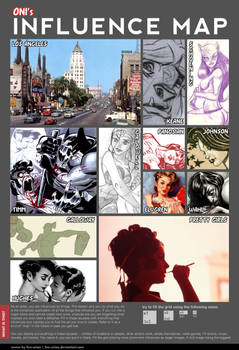 Oni's Influence Map