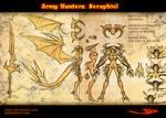 Seraphiel Model Sheet