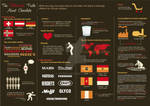 infographic chocolate