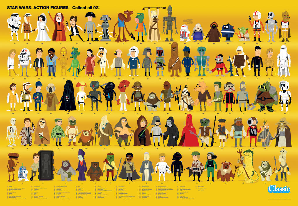 Star Wars - Action Figure Compendium Poster by TheBeastIsBack