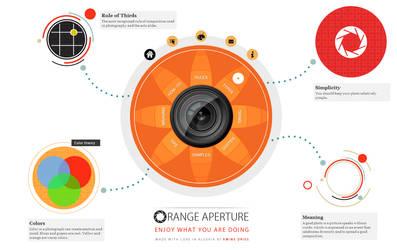 Orange Aperture by amine5a5