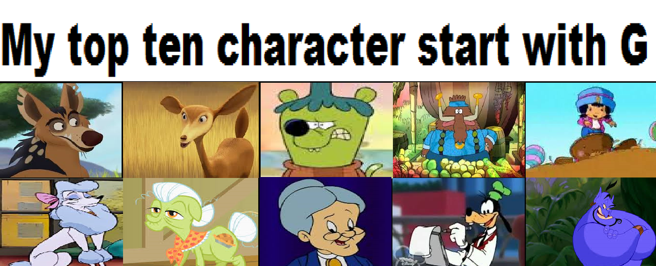Cartoon Characters That Start With A : Names of cartoon characters starting with g
