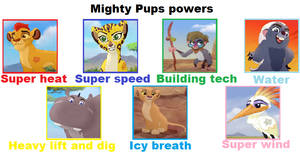 Mighty Lion Guard