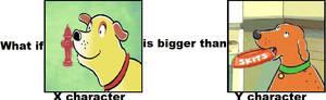 What if Martha was bigger than Skits