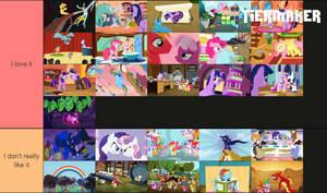 My little pony season 2 TierMaker