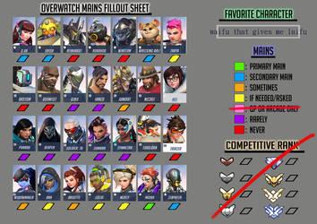 Overwatch chart meme???????????????? by Shiro-Daemon