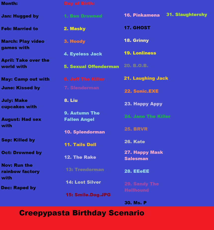 Creepypasta  Birthday Scenario Game by Im-Albert-Wesker
