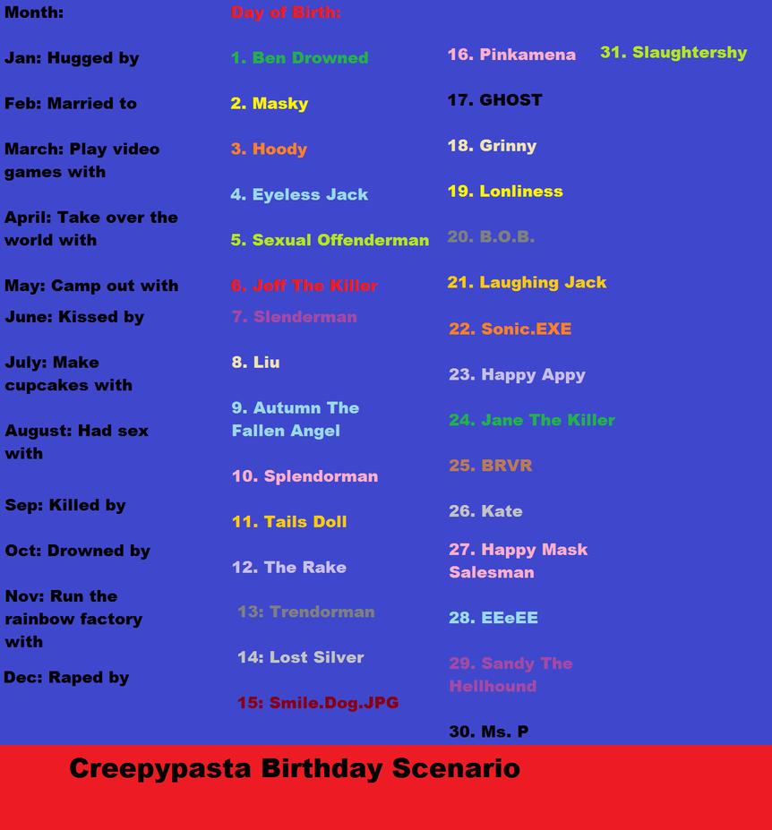 Creepypasta  Birthday Scenario Game by Im-Albert-Wesker