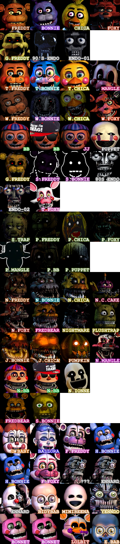 [Fnaf]/[RPG Maker] Every Fnaf Character faceset. by Bonnie-From-Fnafb