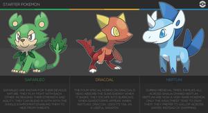 Pokemon: Proton / Electron / Neutron Starters
