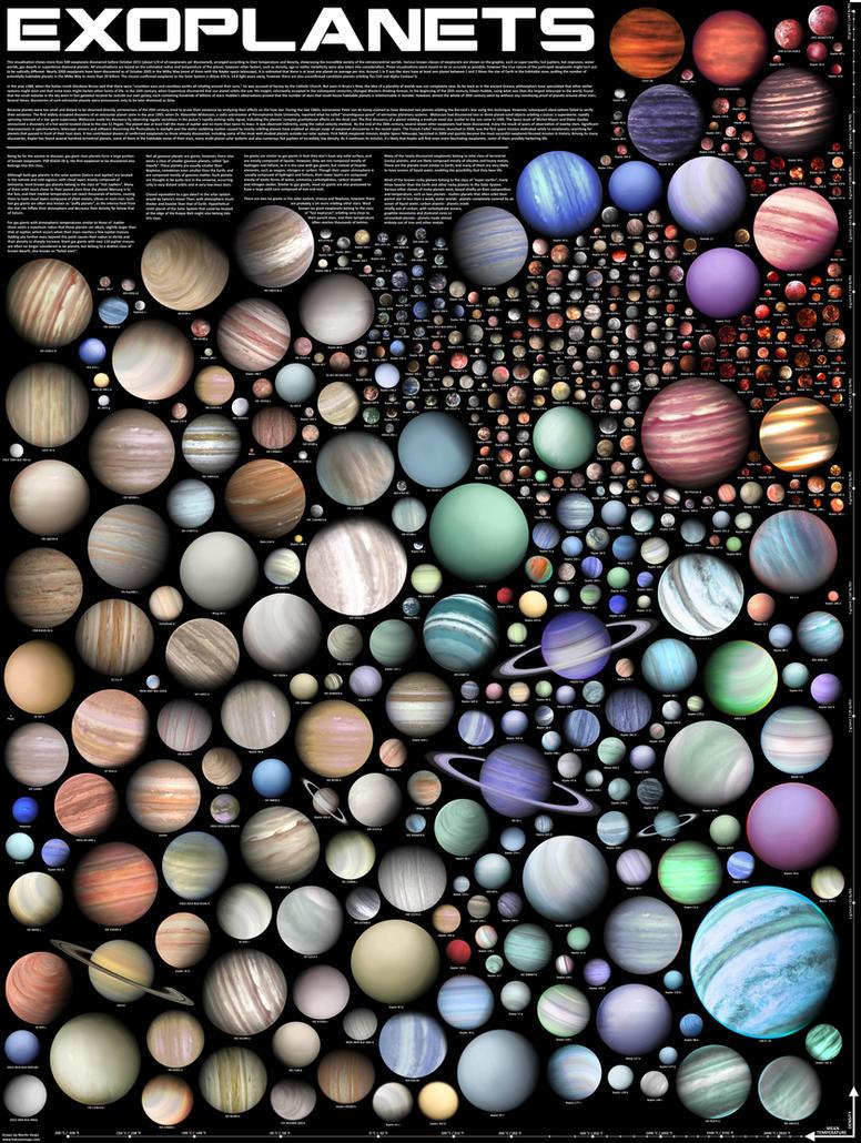Exoplanets by JaySimons on DeviantArt