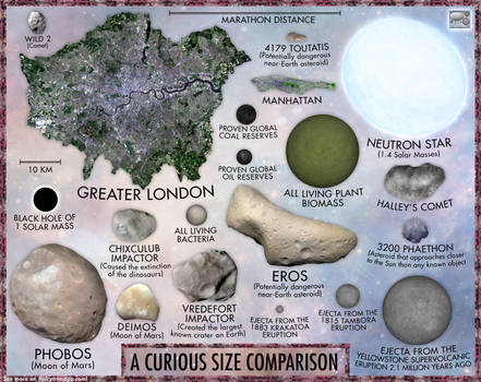 Curious Cosmic Comparison 2