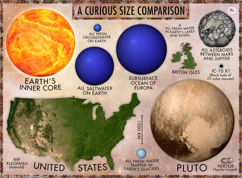 Curious Cosmic Comparison 4
