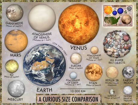 Curious Cosmic Comparison 5