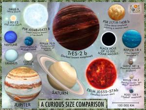 Curious Cosmic Comparison 6