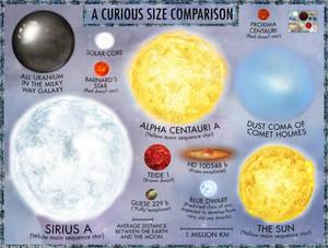 Curious Cosmic Comparison 7