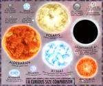Curious Cosmic Comparison 8