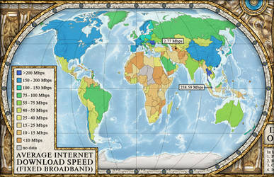 Internet speed by country