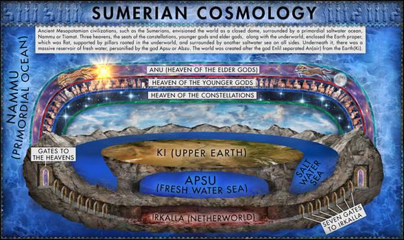 Ancient Sumerian Cosmology