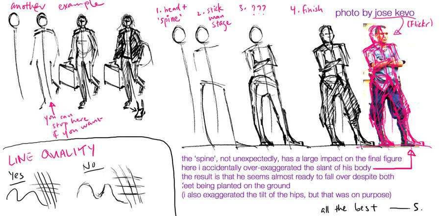 simple figure drawing tutorial by remiya on DeviantArt
