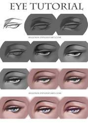 Eye tutorial 2 by Sellenin