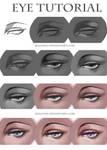 Eye tutorial 2
