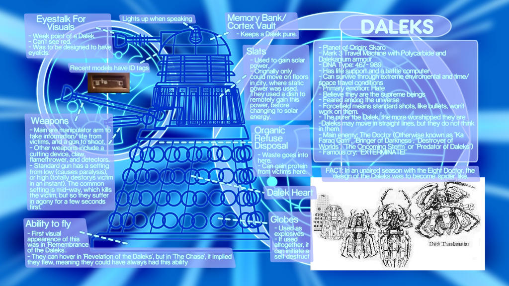 Who's This? The Daleks: Ft The Whovian Chaser by Dogtorwho