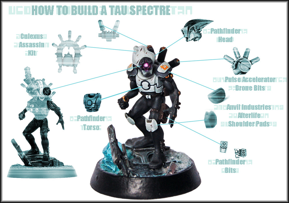 Tau Spectre How to build by Proiteus