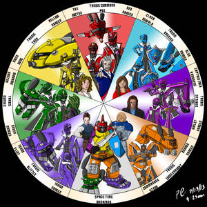 Doctor Who - Power Rangers Space-Time
