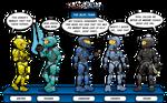 The Blue Team...