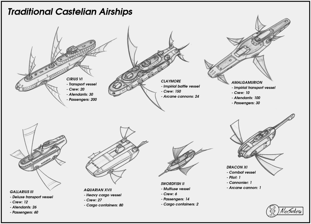 Airship designs by alexsanlyra