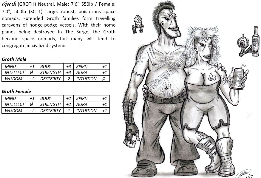 Book Excerpt - Groth by TheMightyGorga