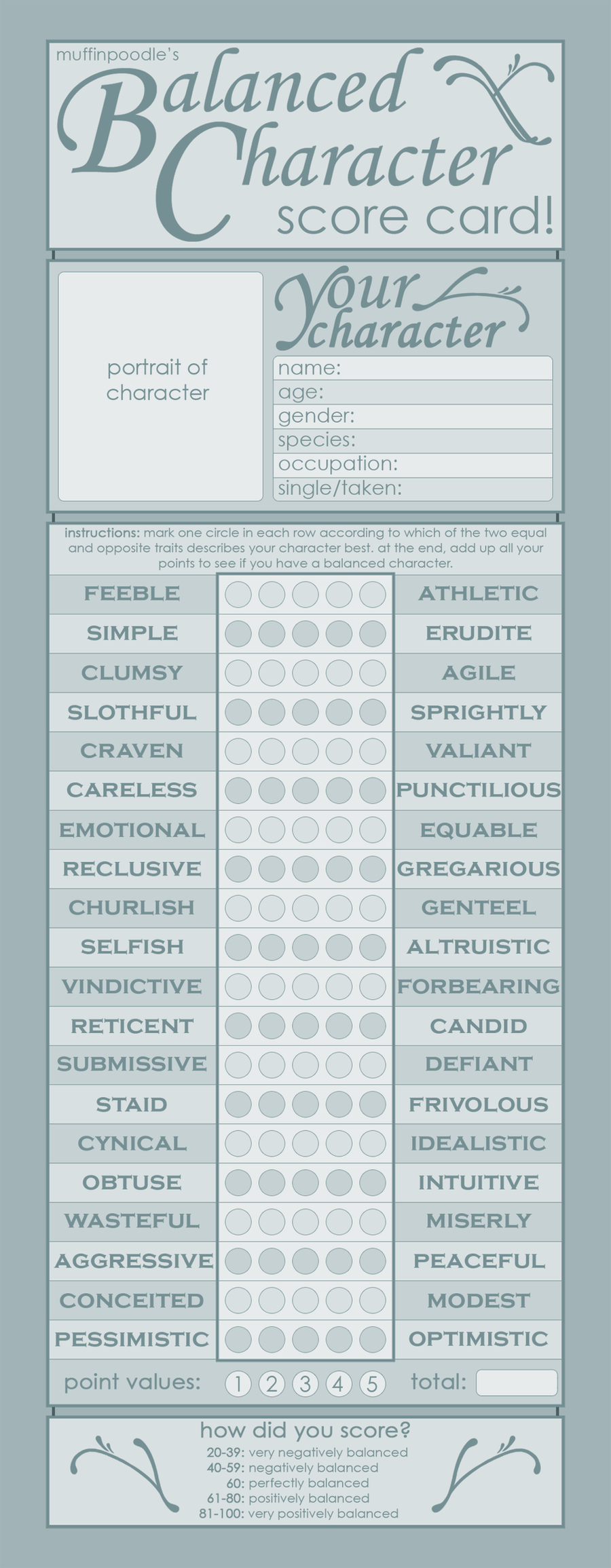 Balanced Character Score Card by muffinpoodle